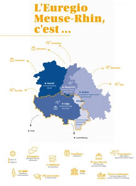 Dossier Spécial Euregio Meuse-Rhin